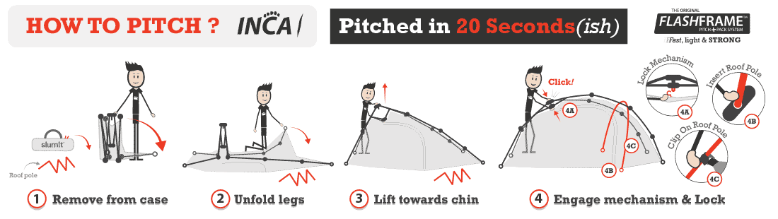 How to Pitch the INCA 1 FlashFrame tent